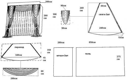 Как сделать выкройки штор с ламбрекенами самостоятельно